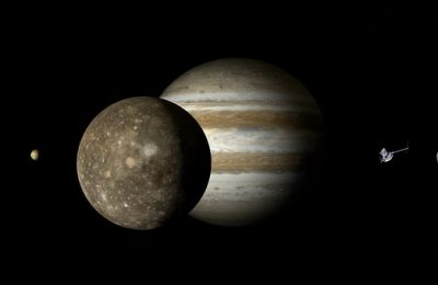 How To Spot Jupiter Easily In 5 Steps